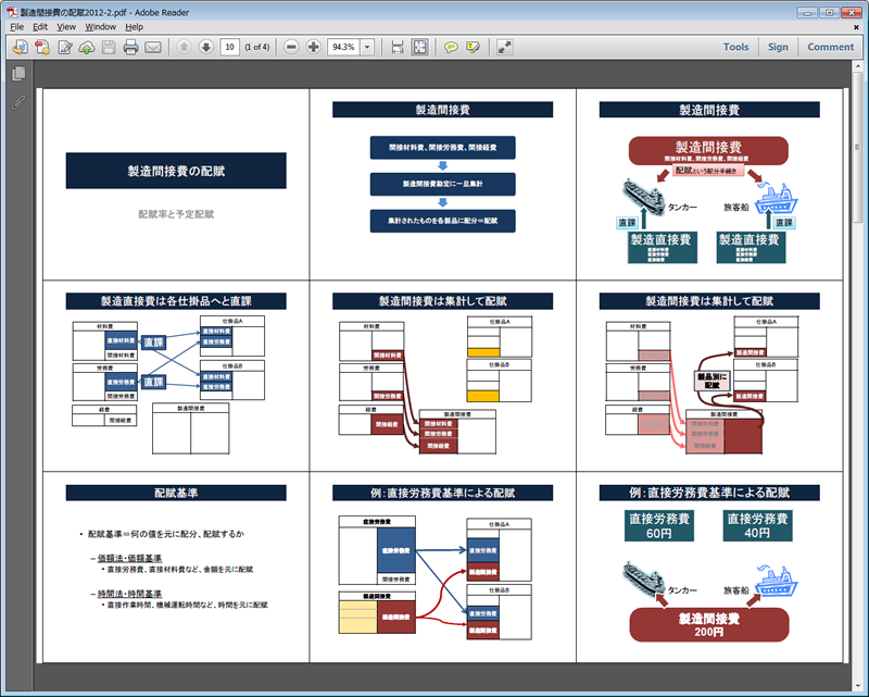 pdf 印刷 横向きになる